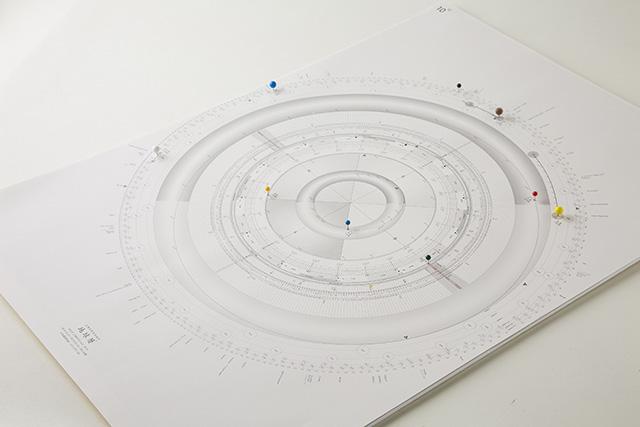 太陽系時空間地図 地球暦 HELIO COMPASS