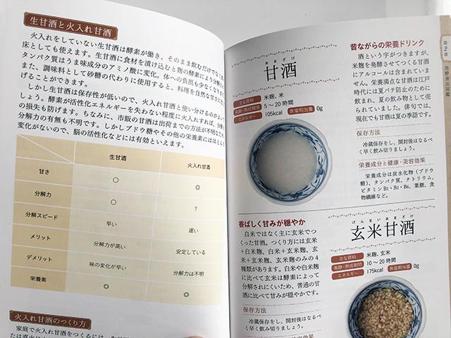 発酵検定 公式テキスト